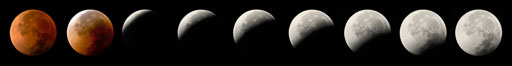 Lunar eclipse sequence, showing total eclipse (left) through full moon (right).  While the moon lies in the full shadow of the earth (umbra) it receives only faint, red-tinged light refracted through the Earth's atmosphere.  As the moon passes into the penumbra it receives increasing amounts of direct sunlight, eventually leaving the shadow of the Earth altogether.  August 28, 2007. Earth Orbit, Solar System, Milky Way Galaxy, The Universe. Image #19391